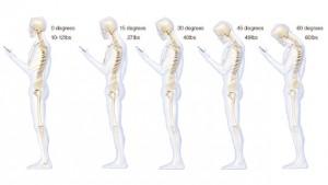 text neck posture